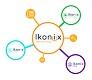 IKONIX Telecoms Ltd, Exhibiting at The Business Show